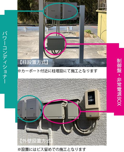 岐阜県多治見市の電力事業株式会社エネファントの太陽光パネル付きカーポート無料設置パワーコンディショナー、制御盤・非常電源BOX